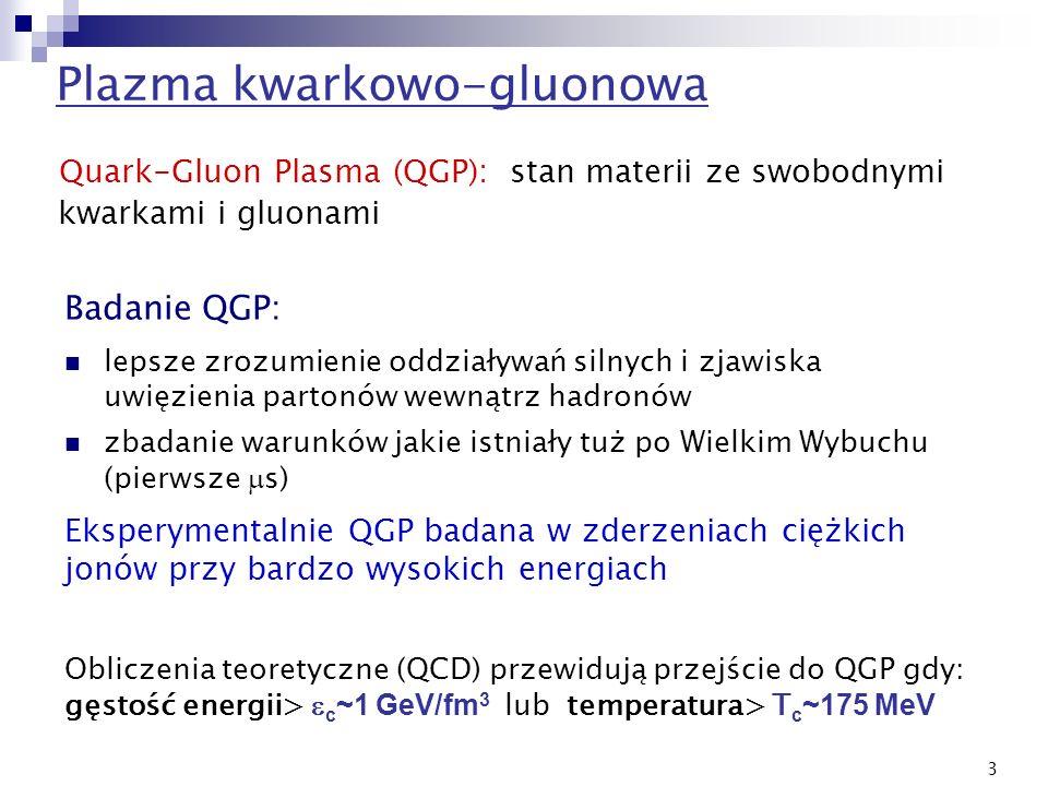 3 Plazma kwarkowo-gluonowa Quark-Gluon Plasma (QGP): stan materii ze swobodnymi kwarkami i gluonami Badanie QGP: lepsze zrozumienie oddziaływań silnyc