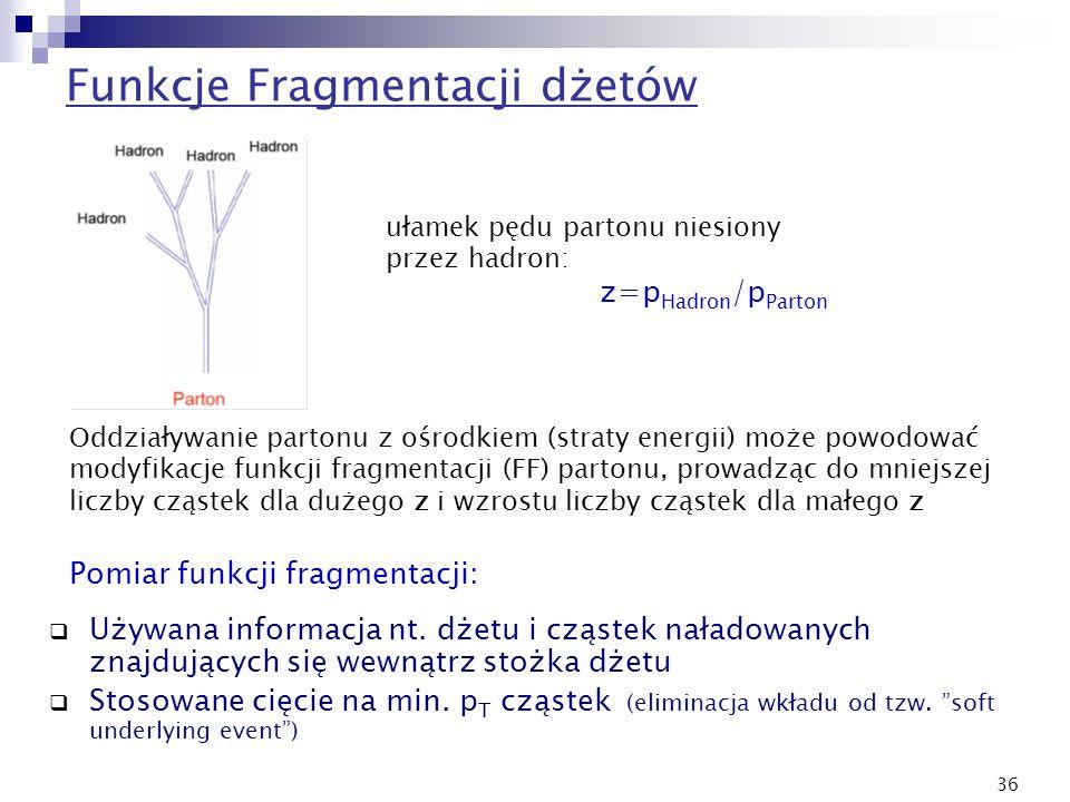 36 Pomiar funkcji fragmentacji: Oddziaływanie partonu z ośrodkiem (straty energii) może powodować modyfikacje funkcji fragmentacji (FF) partonu, prowa
