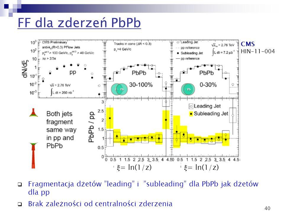 40 Fragmentacja dżetów leading i subleading dla PbPb jak dżetów dla pp Brak zależności od centralności zderzenia l = ln(1/z) FF dla zderzeń PbPb CMS H