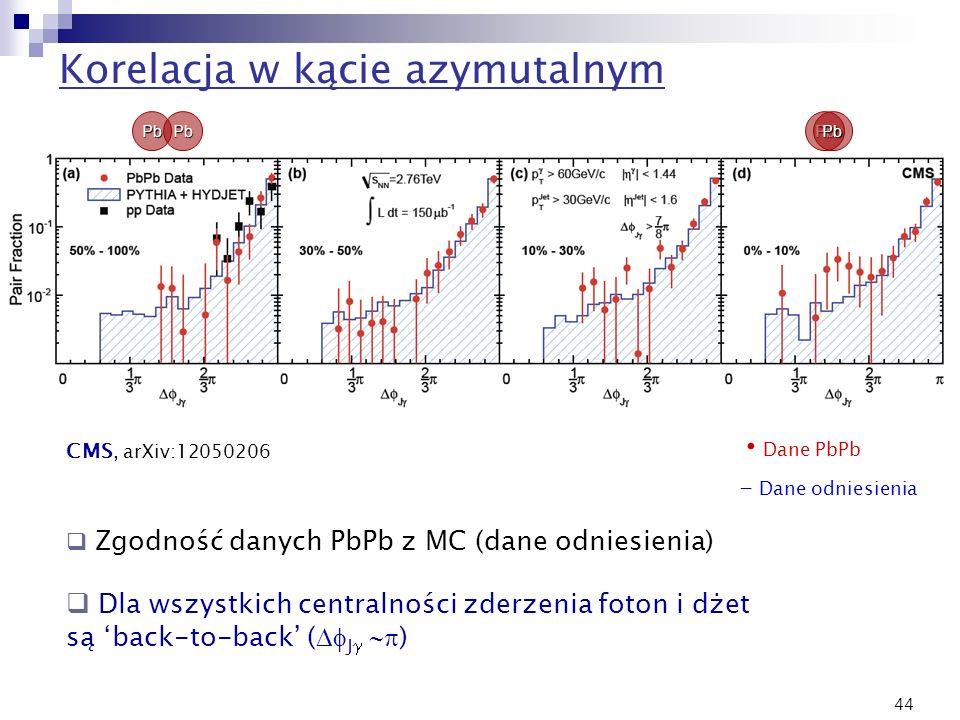 44 Korelacja w kącie azymutalnym Zgodność danych PbPb z MC (dane odniesienia) Dla wszystkich centralności zderzenia foton i dżet są back-to-back ( J )