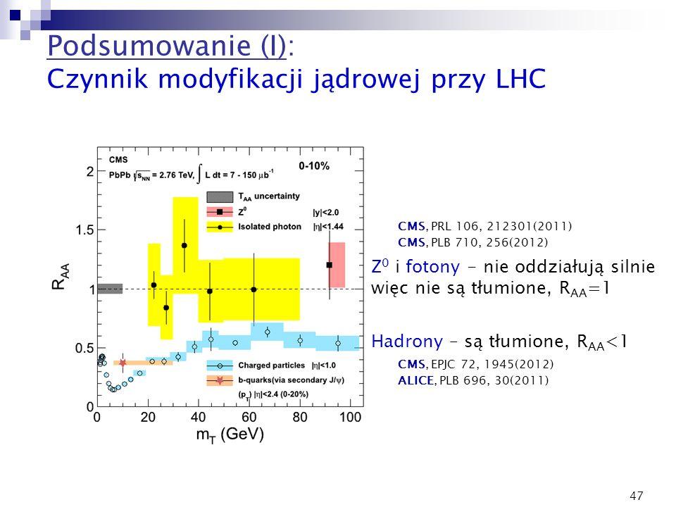 47 Podsumowanie (I): Czynnik modyfikacji jądrowej przy LHC CMS, EPJC 72, 1945(2012) CMS, PRL 106, 212301(2011) CMS, PLB 710, 256(2012) Z 0 i fotony -