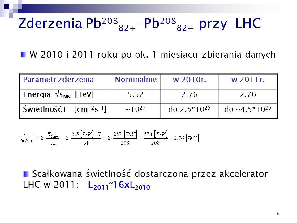 6 Zderzenia Pb 208 82+ -Pb 208 82+ przy LHC Parametr zderzeniaNominalniew 2010r.w 2011r. Energia s NN [TeV]5.522.76 Świetlność L [cm -2 s -1 ]~10 27 d