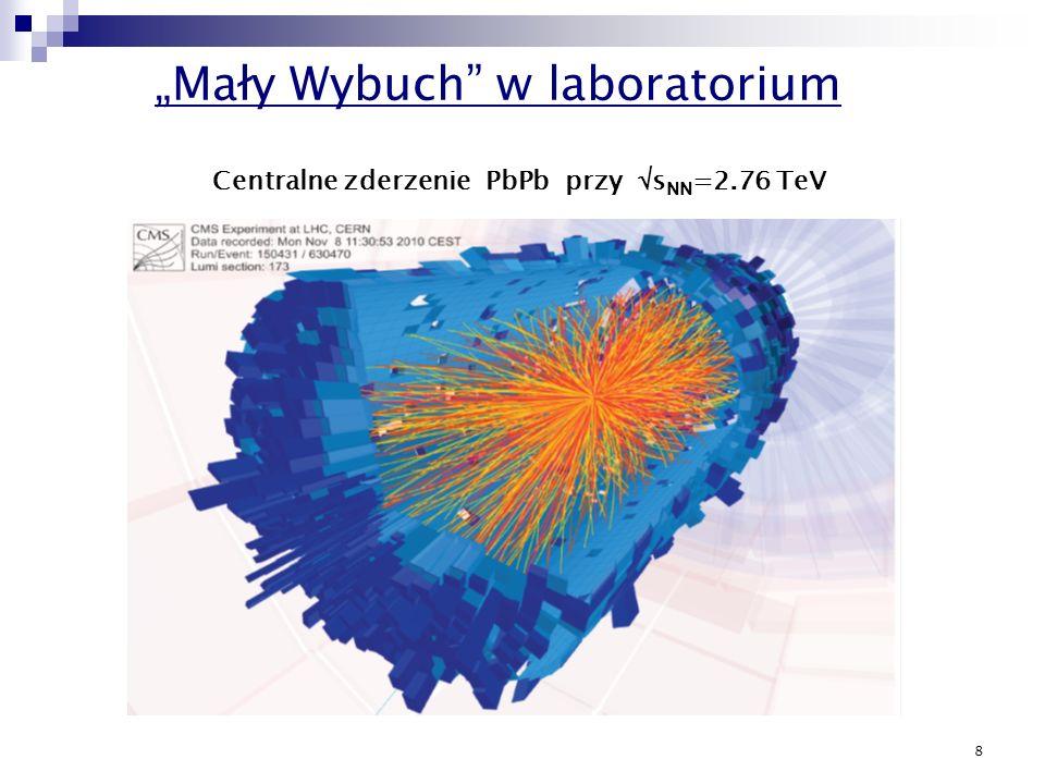 8 Mały Wybuch w laboratorium Centralne zderzenie PbPb przy s NN =2.76 TeV