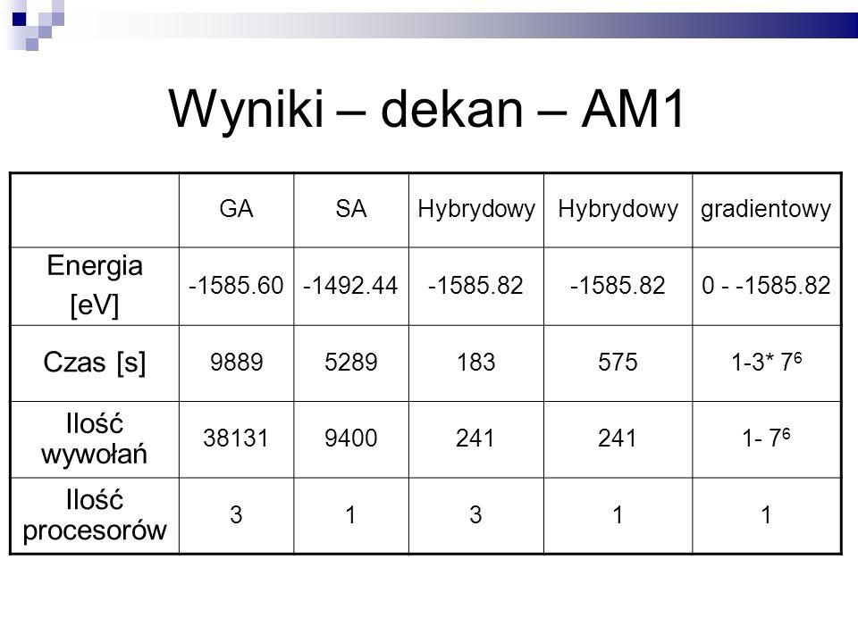 Wyniki – dekan – AM1 GASAHybrydowy gradientowy Energia [eV] -1585.60-1492.44-1585.82 0 - -1585.82 Czas [s] 988952891835751-3* 7 6 Ilość wywołań 381319