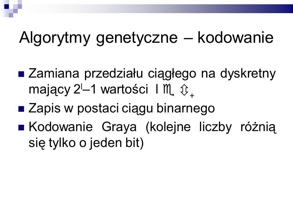 Kod Graya Liczba dziesiętna Kod dwójkowyKod Graya 00000 10001 200100011 3 0010 401000110 501010111
