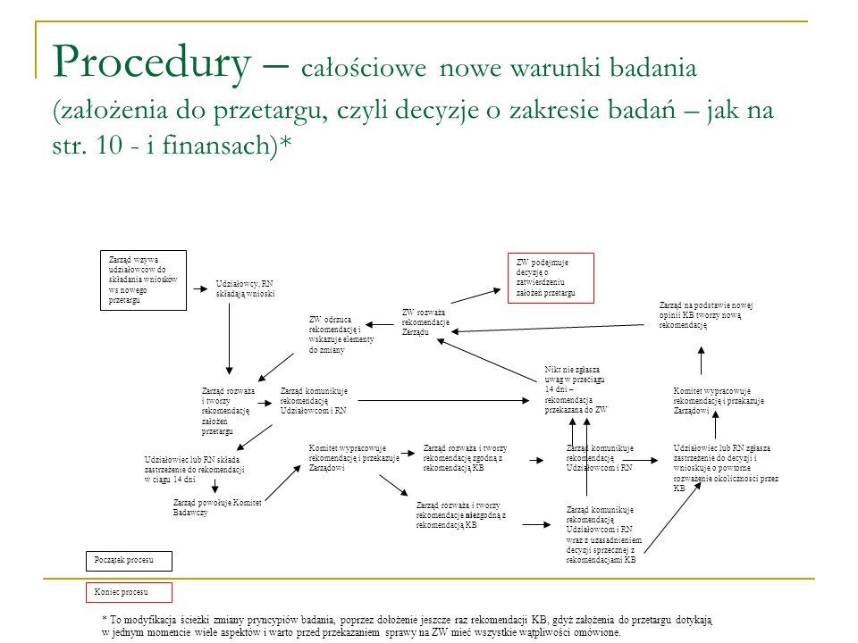 Procedury – całościowe nowe warunki badania (założenia do przetargu, czyli decyzje o zakresie badań – jak na str.