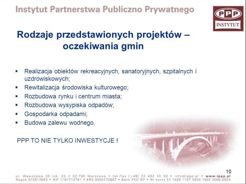10 Rodzaje przedstawionych projektów – oczekiwania gmin Realizacja obiektów rekreacyjnych, sanatoryjnych, szpitalnych i uzdrowiskowych; Rewitalizacja
