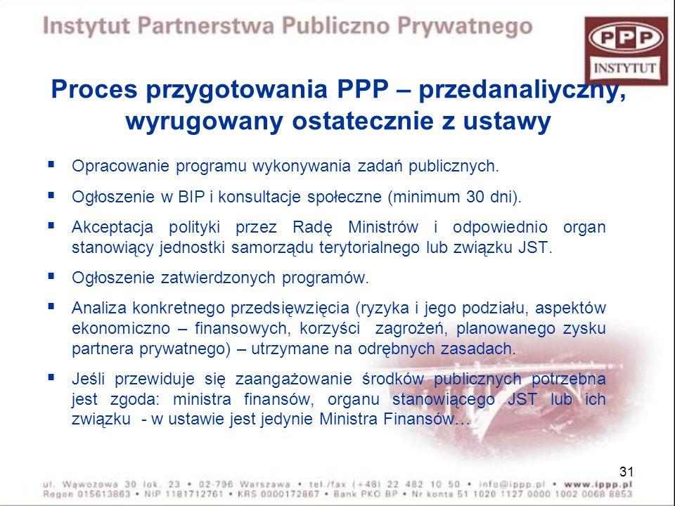 31 Proces przygotowania PPP – przedanaliyczny, wyrugowany ostatecznie z ustawy Opracowanie programu wykonywania zadań publicznych. Ogłoszenie w BIP i