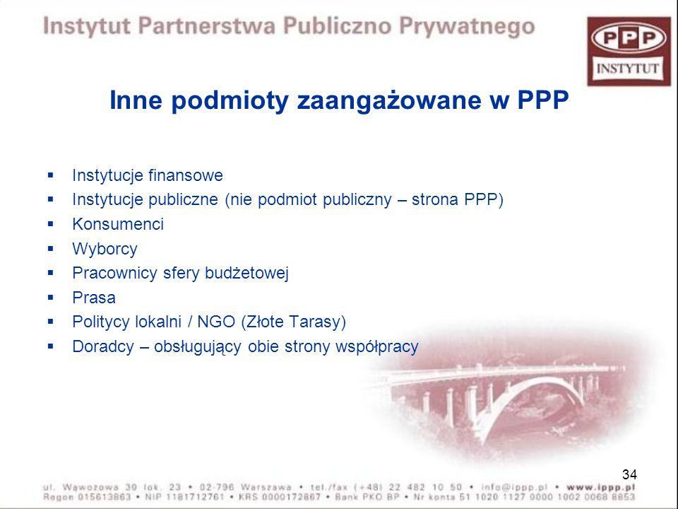 34 Inne podmioty zaangażowane w PPP Instytucje finansowe Instytucje publiczne (nie podmiot publiczny – strona PPP) Konsumenci Wyborcy Pracownicy sfery