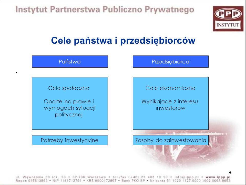 19 Partnerstwo publiczno-prywatne w rozumieniu ustawy – warunek art.