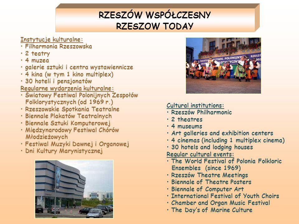 Instytucje kulturalne: Filharmonia Rzeszowska 2 teatry 4 muzea galerie sztuki i centra wystawiennicze 4 kina (w tym 1 kino multiplex) 30 hoteli i pens