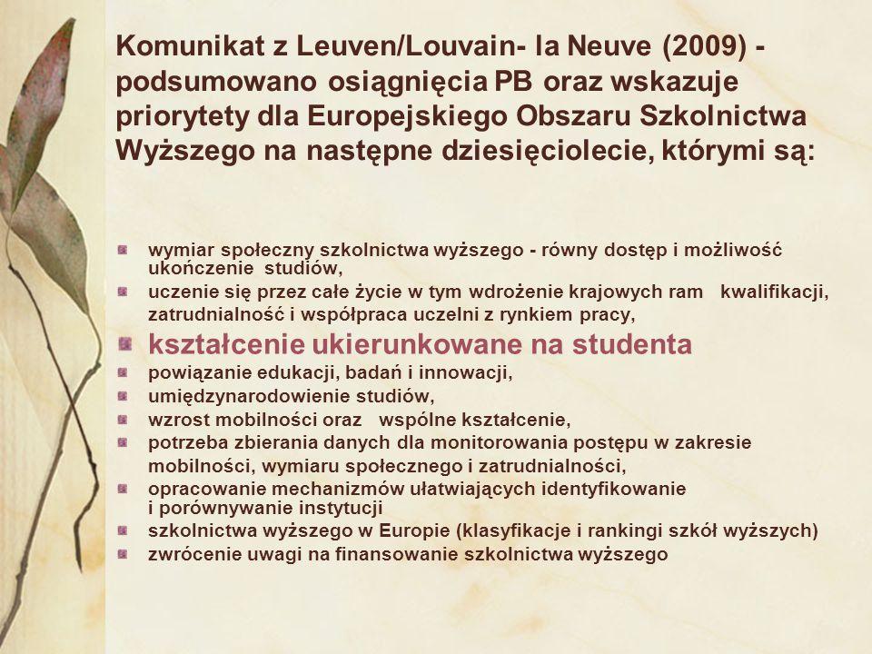 Komunikat z Leuven/Louvain- la Neuve (2009) - podsumowano osiągnięcia PB oraz wskazuje priorytety dla Europejskiego Obszaru Szkolnictwa Wyższego na na
