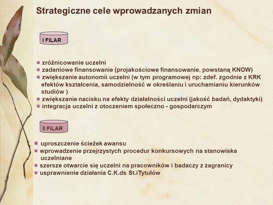 Strategiczne cele wprowadzanych zmian zróżnicowanie uczelni zadaniowe finansowanie (projakościowe finansowanie, powstaną KNOW) zwiększanie autonomii u