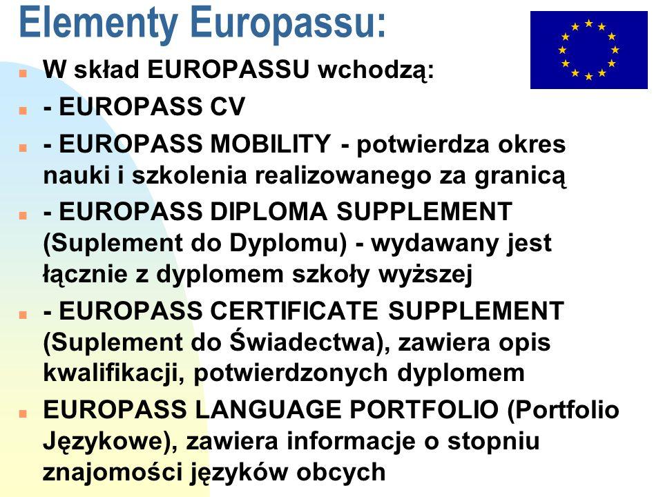 Elementy Europassu: n W skład EUROPASSU wchodzą: n - EUROPASS CV n - EUROPASS MOBILITY - potwierdza okres nauki i szkolenia realizowanego za granicą n