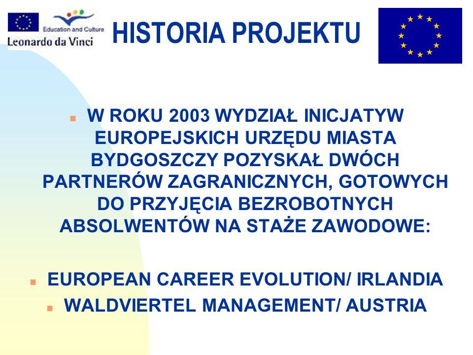 HISTORIA PROJEKTU n W ROKU 2003 WYDZIAŁ INICJATYW EUROPEJSKICH URZĘDU MIASTA BYDGOSZCZY POZYSKAŁ DWÓCH PARTNERÓW ZAGRANICZNYCH, GOTOWYCH DO PRZYJĘCIA