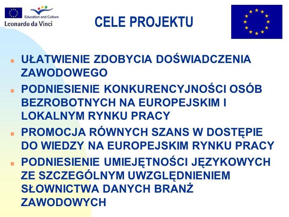 CELE PROJEKTU n UŁATWIENIE ZDOBYCIA DOŚWIADCZENIA ZAWODOWEGO n PODNIESIENIE KONKURENCYJNOŚCI OSÓB BEZROBOTNYCH NA EUROPEJSKIM I LOKALNYM RYNKU PRACY n