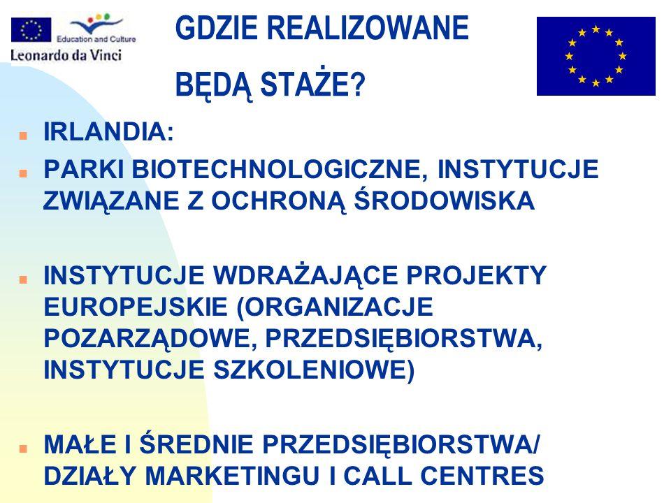 GDZIE REALIZOWANE BĘDĄ STAŻE? n IRLANDIA: n PARKI BIOTECHNOLOGICZNE, INSTYTUCJE ZWIĄZANE Z OCHRONĄ ŚRODOWISKA n INSTYTUCJE WDRAŻAJĄCE PROJEKTY EUROPEJ