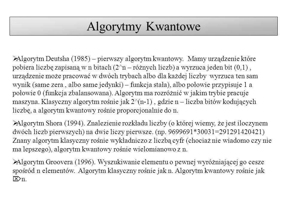Kryptografia Kwantowa Algorytm Shora – zagrożenie dla tradycyjnej metody kryptografii opartej na tzw.