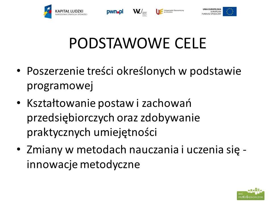 PAKIET DO NAUCZANIA PODSTAW PRZEDSIĘBIORCZOŚCI Prezentacje multimedialne dla nauczycieli (20 prezentacji) Gry kierownicze i symulacje (3) E-book (również w formie papierowej) Projekty edukacyjne (10)
