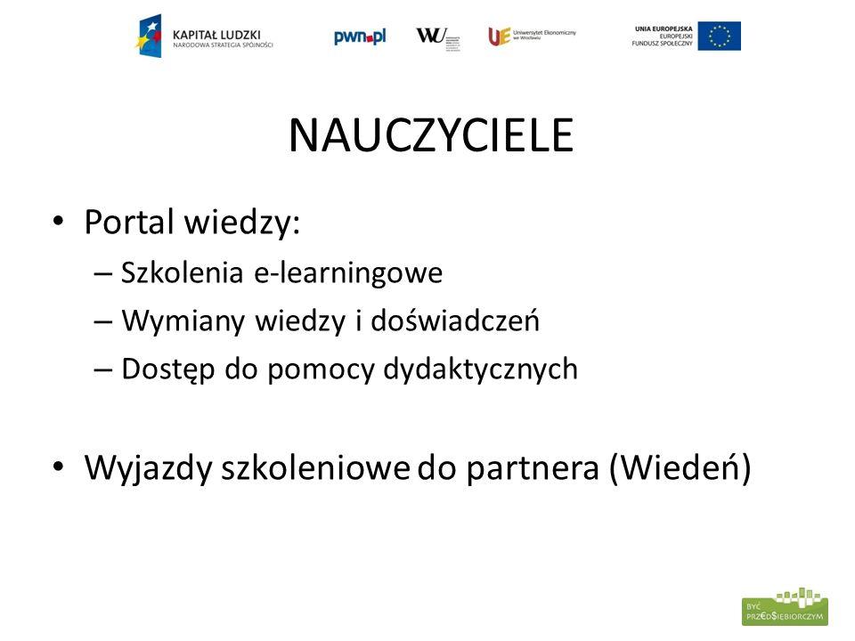 UCZNIOWIE Portal wiedzy – Gdy symulacyjne on-line – E-book – Dostęp do informacji Dni przedsiębiorczości (UE we Wrocławiu) Konkursy