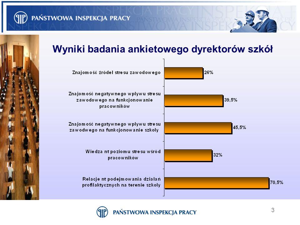4 Wyniki oceny stresogenności cech pracy nauczycieli szkół podstawowych, gimnazjalnych i zawodowych 29,5% 41%