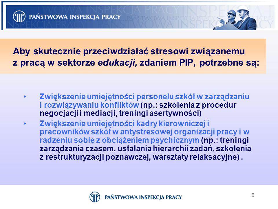 6 Aby skutecznie przeciwdziałać stresowi związanemu z pracą w sektorze edukacji, zdaniem PIP, potrzebne są: Zwiększenie umiejętności personelu szkół w zarządzaniu i rozwiązywaniu konfliktów (np.: szkolenia z procedur negocjacji i mediacji, treningi asertywności) Zwiększenie umiejętności kadry kierowniczej i pracowników szkół w antystresowej organizacji pracy i w radzeniu sobie z obciążeniem psychicznym (np.: treningi zarządzania czasem, ustalania hierarchii zadań, szkolenia z restrukturyzacji poznawczej, warsztaty relaksacyjne).