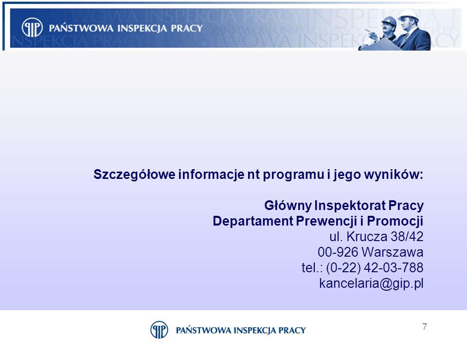 7 Szczegółowe informacje nt programu i jego wyników: Główny Inspektorat Pracy Departament Prewencji i Promocji ul.