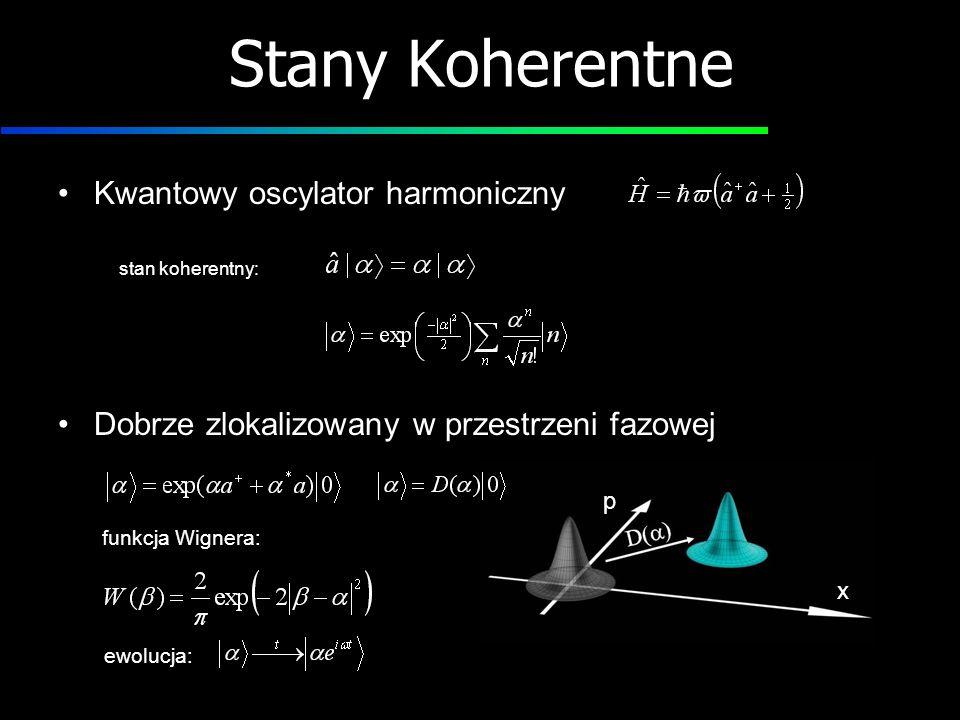 Kwantowy oscylator harmoniczny Dobrze zlokalizowany w przestrzeni fazowej Stany Koherentne stan koherentny: x p ewolucja: funkcja Wignera:
