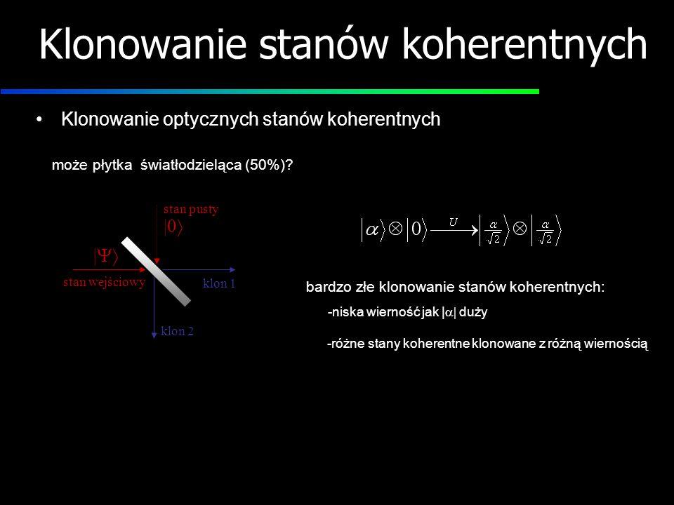 Klonowanie stanów koherentnych Klonowanie optycznych stanów koherentnych może płytka światłodzieląca (50%)? | stan wejściowy |0 stan pusty klon 1 klon