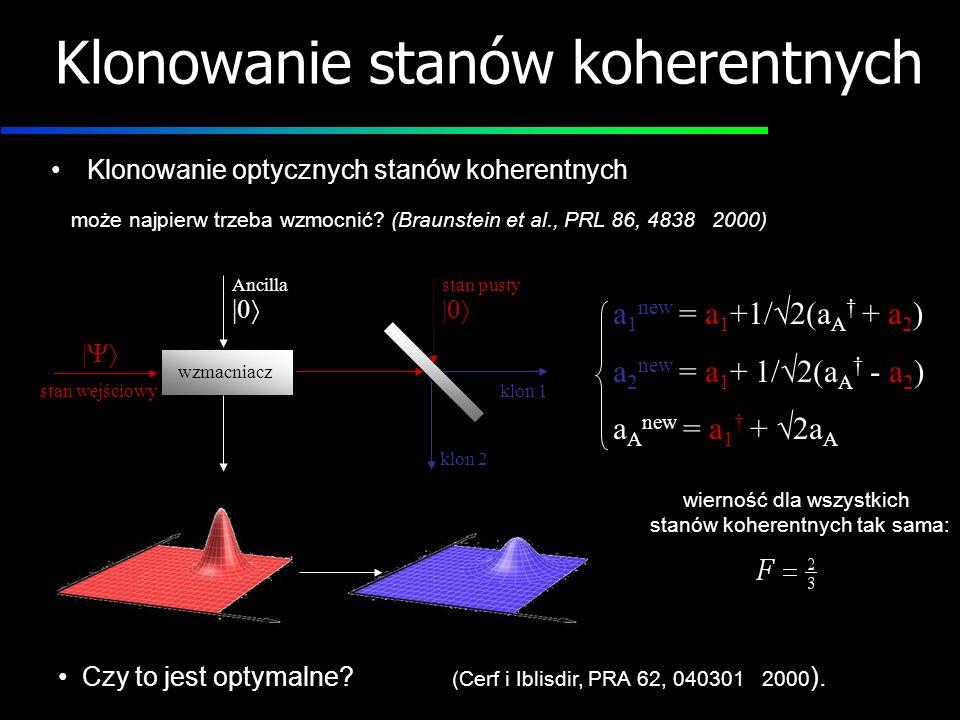 Klonowanie stanów koherentnych Klonowanie optycznych stanów koherentnych może najpierw trzeba wzmocnić? (Braunstein et al., PRL 86, 4838 2000) | stan