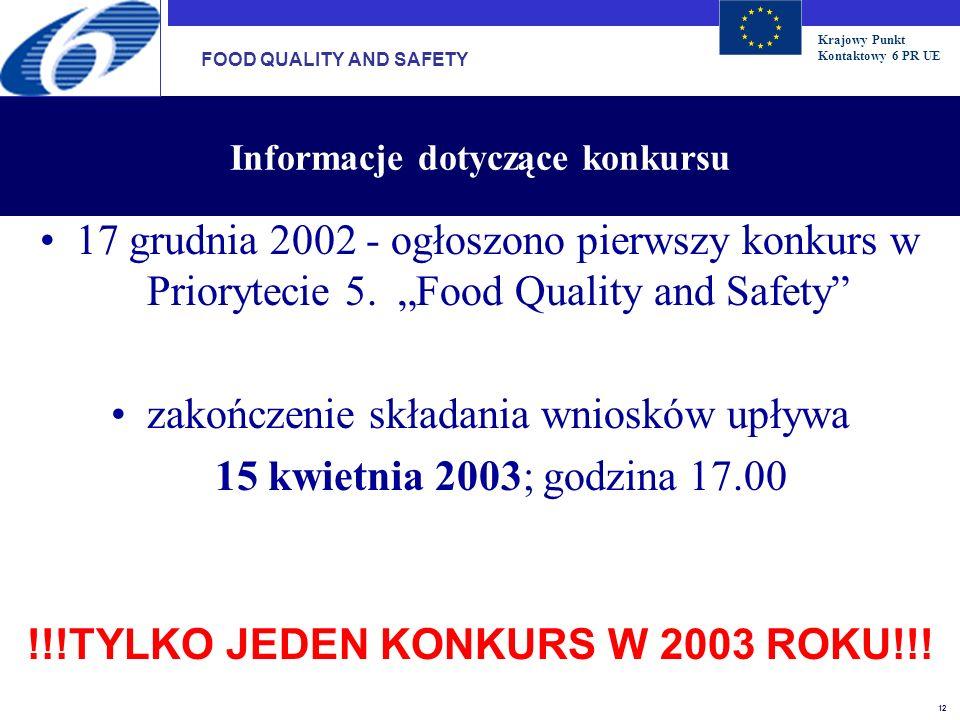 Krajowy Punkt Kontaktowy 6 PR UE 12 Informacje dotyczące konkursu 17 grudnia 2002 - ogłoszono pierwszy konkurs w Priorytecie 5. Food Quality and Safet