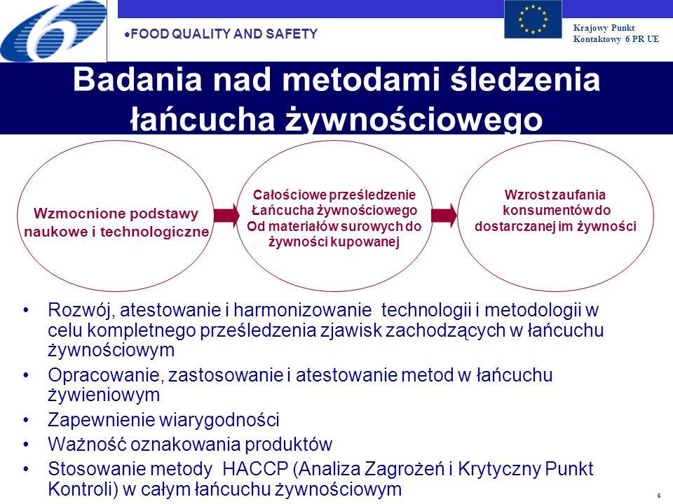 Krajowy Punkt Kontaktowy 6 PR UE 7 Systemy produkcji: Rolniczej Rybołówstwo Hydroponiczna Przetwórstwo Bezpieczna Wysokiej jakości żywność Zdrowie i poziom życia konsumentów Spożywanie żywności Czynniki środowiskowe Od stołu konsumenta do farmy Od farmy do stołu konsumenta Epidemiologia chorób i alergii wywołanych składnikami pokarmowymi FOOD QUALITY AND SAFETY