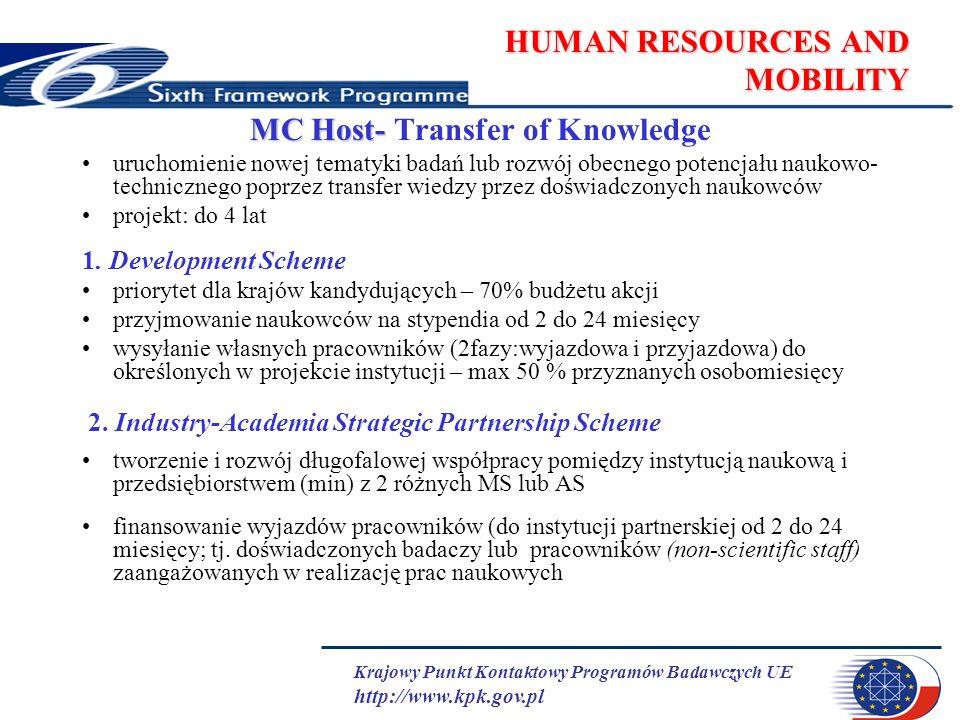 Krajowy Punkt Kontaktowy Programów Badawczych UE http://www.kpk.gov.pl HUMAN RESOURCES AND MOBILITY MC Host- MC Host- Transfer of Knowledge uruchomienie nowej tematyki badań lub rozwój obecnego potencjału naukowo- technicznego poprzez transfer wiedzy przez doświadczonych naukowców projekt: do 4 lat 1.