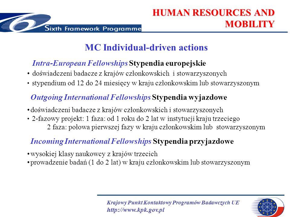 Krajowy Punkt Kontaktowy Programów Badawczych UE http://www.kpk.gov.pl HUMAN RESOURCES AND MOBILITY MC Individual-driven actions Intra-European Fellow