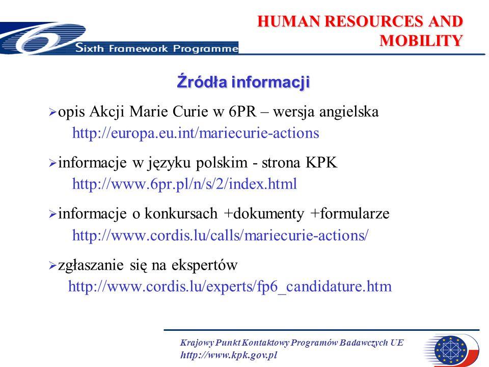 Krajowy Punkt Kontaktowy Programów Badawczych UE http://www.kpk.gov.pl HUMAN RESOURCES AND MOBILITY Źródła informacji opis Akcji Marie Curie w 6PR – wersja angielska http://europa.eu.int/mariecurie-actions informacje w języku polskim - strona KPK http://www.6pr.pl/n/s/2/index.html informacje o konkursach +dokumenty +formularze http://www.cordis.lu/calls/mariecurie-actions/ zgłaszanie się na ekspertów http://www.cordis.lu/experts/fp6_candidature.htm