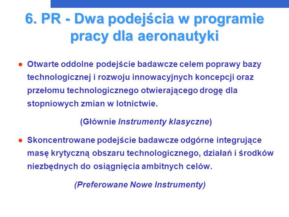 6. PR - Dwa podejścia w programie pracy dla aeronautyki l Otwarte oddolne podejście badawcze celem poprawy bazy technologicznej i rozwoju innowacyjnyc