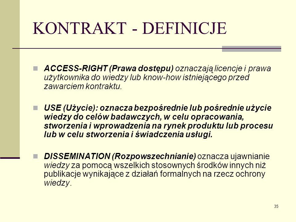 35 KONTRAKT - DEFINICJE ACCESS-RIGHT (Prawa dostępu) oznaczają licencje i prawa użytkownika do wiedzy lub know-how istniejącego przed zawarciem kontra