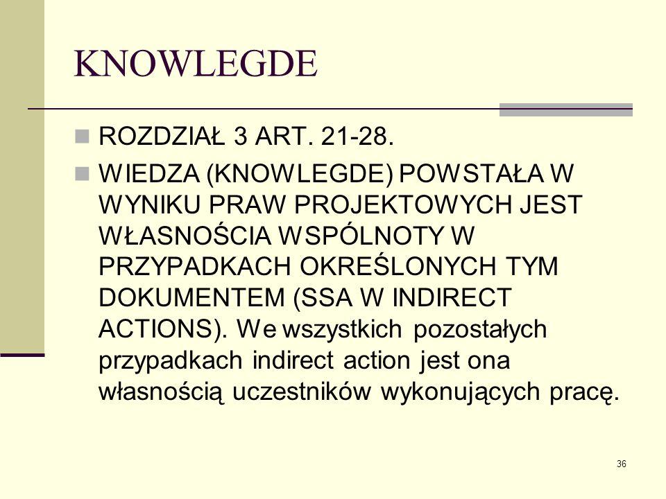36 KNOWLEGDE ROZDZIAŁ 3 ART. 21-28. WIEDZA (KNOWLEGDE) POWSTAŁA W WYNIKU PRAW PROJEKTOWYCH JEST WŁASNOŚCIA WSPÓLNOTY W PRZYPADKACH OKREŚLONYCH TYM DOK