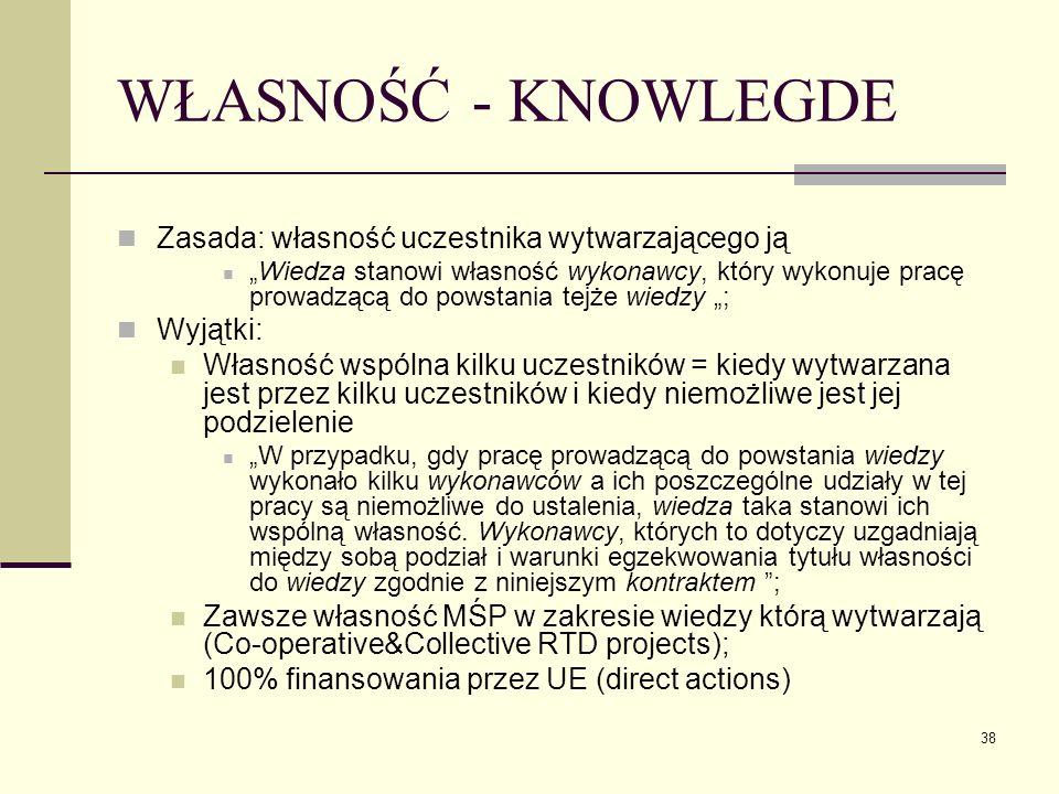 38 WŁASNOŚĆ - KNOWLEGDE Zasada: własność uczestnika wytwarzającego ją Wiedza stanowi własność wykonawcy, który wykonuje pracę prowadzącą do powstania