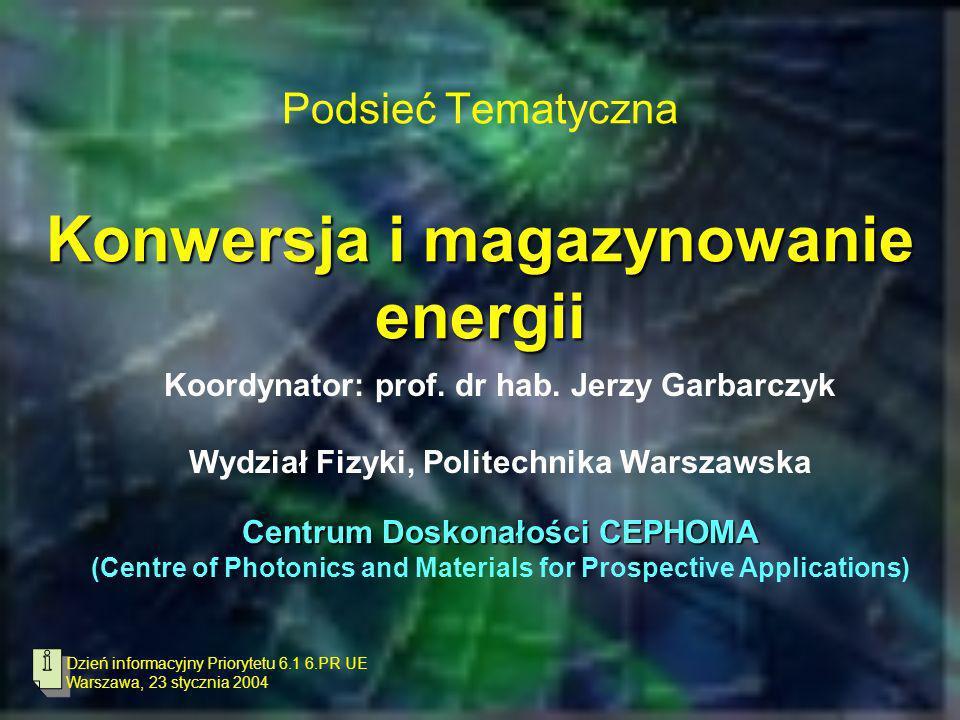 Członkowie założyciele Podsieci Zakład Joniki Ciała Stałego, Wydział Fizyki PW, Warszawa (Prof.