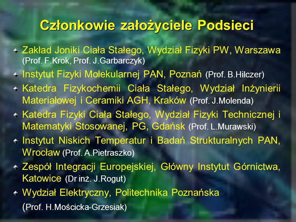 Członkowie założyciele Podsieci Zakład Joniki Ciała Stałego, Wydział Fizyki PW, Warszawa (Prof. F.Krok, Prof. J.Garbarczyk) Instytut Fizyki Molekularn