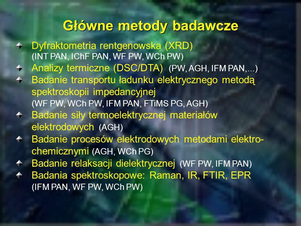 Główne metody badawcze Dyfraktometria rentgenowska (XRD) (INT PAN, IChF PAN, WF PW, WCh PW) Analizy termiczne (DSC/DTA) (PW, AGH, IFM PAN,...) Badanie