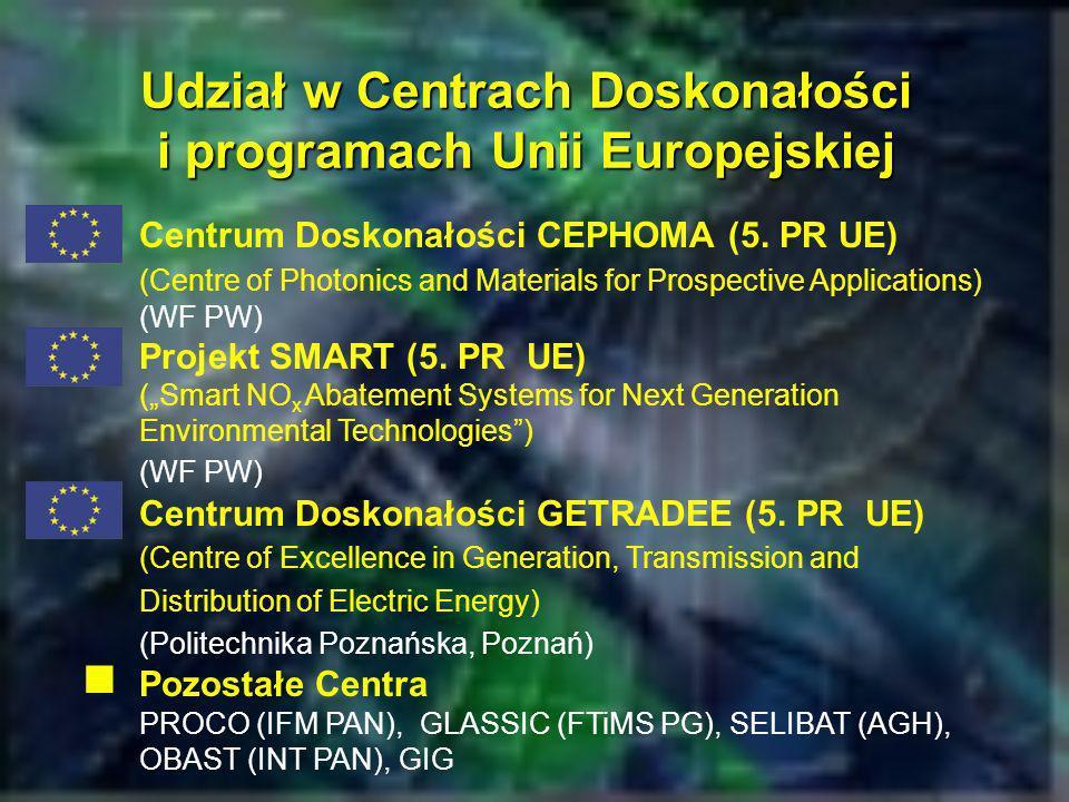 Centrum Doskonałości CEPHOMA (5. PR UE) (Centre of Photonics and Materials for Prospective Applications) (WF PW) Projekt SMART (5. PR UE) (Smart NO x