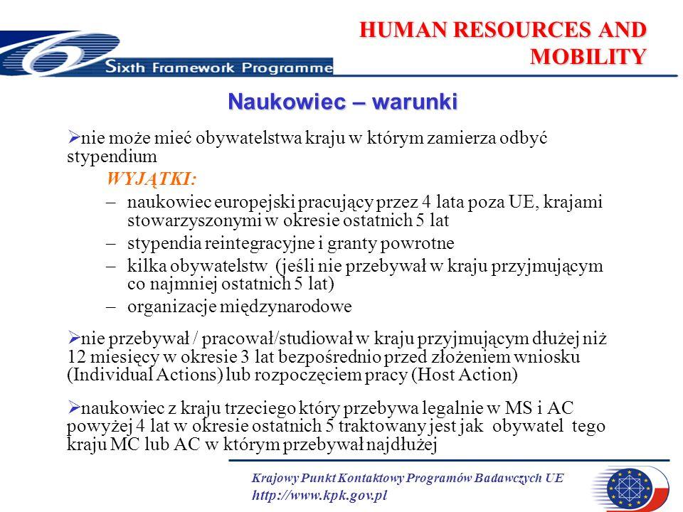 Krajowy Punkt Kontaktowy Programów Badawczych UE http://www.kpk.gov.pl HUMAN RESOURCES AND MOBILITY Naukowiec – warunki nie może mieć obywatelstwa kraju w którym zamierza odbyć stypendium WYJĄTKI: –naukowiec europejski pracujący przez 4 lata poza UE, krajami stowarzyszonymi w okresie ostatnich 5 lat –stypendia reintegracyjne i granty powrotne –kilka obywatelstw (jeśli nie przebywał w kraju przyjmującym co najmniej ostatnich 5 lat) –organizacje międzynarodowe nie przebywał / pracował/studiował w kraju przyjmującym dłużej niż 12 miesięcy w okresie 3 lat bezpośrednio przed złożeniem wniosku (Individual Actions) lub rozpoczęciem pracy (Host Action) naukowiec z kraju trzeciego który przebywa legalnie w MS i AC powyżej 4 lat w okresie ostatnich 5 traktowany jest jak obywatel tego kraju MC lub AC w którym przebywał najdłużej