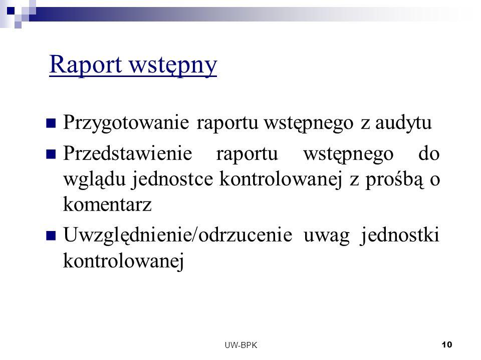 UW-BPK10 Raport wstępny Przygotowanie raportu wstępnego z audytu Przedstawienie raportu wstępnego do wglądu jednostce kontrolowanej z prośbą o komentarz Uwzględnienie/odrzucenie uwag jednostki kontrolowanej