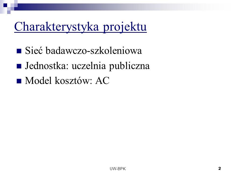 UW-BPK2 Charakterystyka projektu Sieć badawczo-szkoleniowa Jednostka: uczelnia publiczna Model kosztów: AC