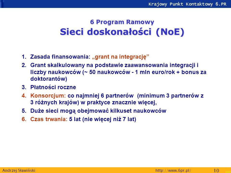 Krajowy Punkt Kontaktowy 6.PR http://www.6pr.pl/ 10 Andrzej Sławiński 6 Program Ramowy Sieci doskonałości (NoE) 1.Zasada finansowania: grant na integrację 2.Grant skalkulowany na podstawie zaawansowania integracji i liczby naukowców (~ 50 naukowców - 1 mln euro/rok + bonus za doktorantów) 3.Płatności roczne 4.Konsorcjum: co najmniej 6 partnerów (minimum 3 partnerów z 3 różnych krajów) w praktyce znacznie więcej, 5.Duże sieci mogą obejmować kilkuset naukowców 6.Czas trwania: 5 lat (nie więcej niż 7 lat)