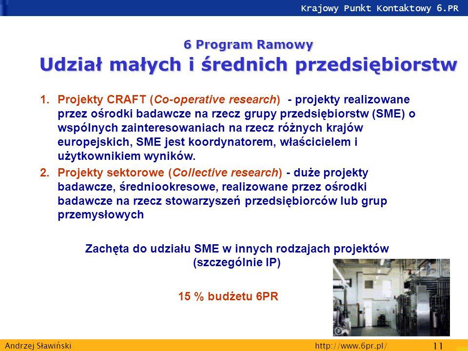 Krajowy Punkt Kontaktowy 6.PR http://www.6pr.pl/ 11 Andrzej Sławiński 6 Program Ramowy Udział małych i średnich przedsiębiorstw 1.Projekty CRAFT (Co-operative research) - projekty realizowane przez ośrodki badawcze na rzecz grupy przedsiębiorstw (SME) o wspólnych zainteresowaniach na rzecz różnych krajów europejskich, SME jest koordynatorem, właścicielem i użytkownikiem wyników.