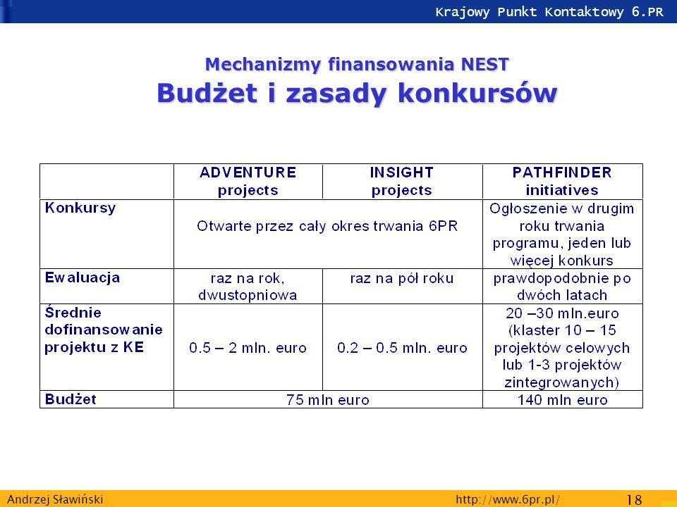 Krajowy Punkt Kontaktowy 6.PR http://www.6pr.pl/ 18 Andrzej Sławiński Mechanizmy finansowania NEST Budżet i zasady konkursów