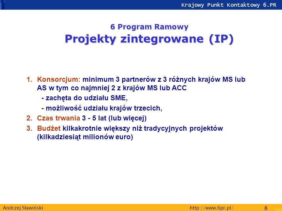 Krajowy Punkt Kontaktowy 6.PR http://www.6pr.pl/ 9 Andrzej Sławiński 6 Program Ramowy Sieci doskonałości (NoE) 1.Osiągnięcie naukowej i technologicznej doskonałości w poszczególnych sektorach badawczych, 2.Pokonywanie przeszkód integracji, połączenie zasobów i doświadczeń badawczych, trwała współpraca 3.Wspólny program działań (JPA): działalność integrująca (programy koordynacji badań, współzarządzanie, dzielenie się platformą badawczą, wymiana personelu), działalność badawcza (rozwój wspólnie użytkowanych narzędzi badawczych, generacja nowej wiedzy), szerzenie doskonałości (szkolenia, transfer wiedzy, promocja badań)